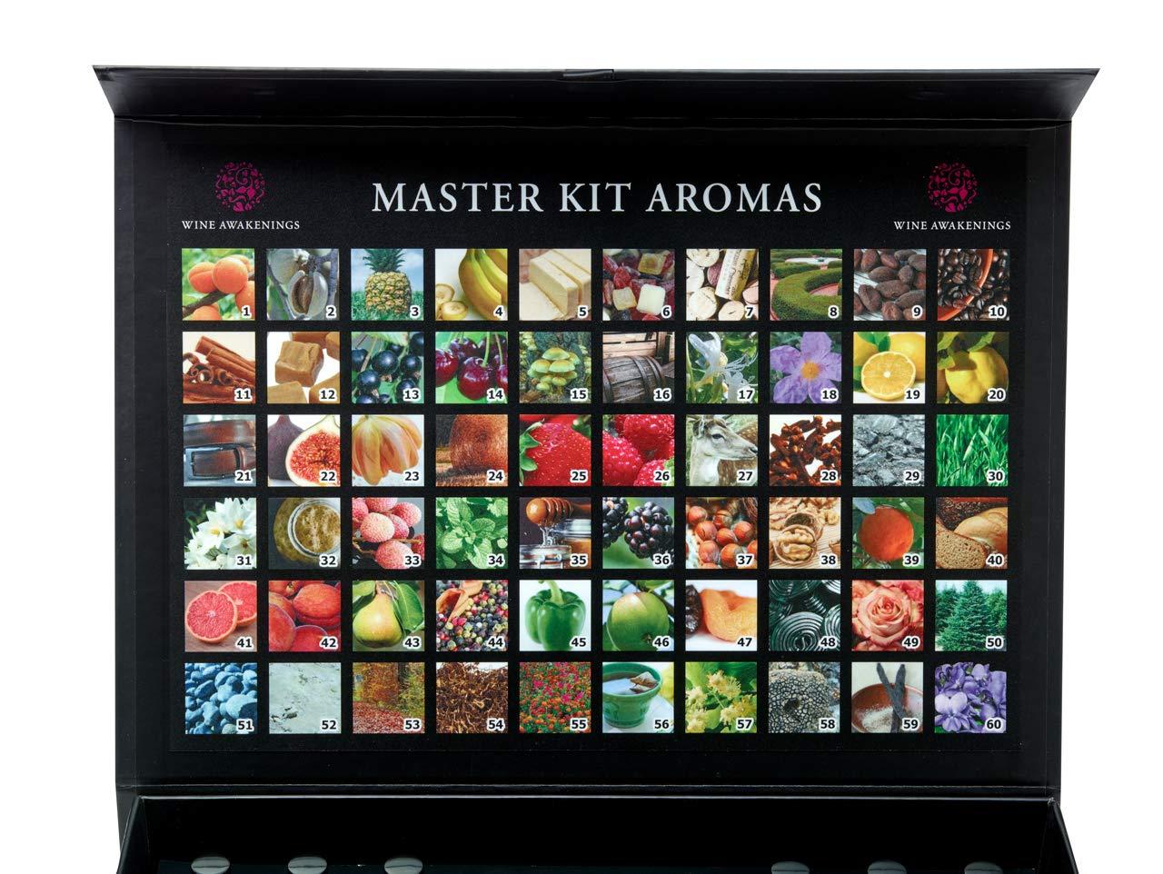 Wine Aroma Kit- Master Kit 60 Wine Aromas Magnum Edition. 50 page Reference Manual, Wine Aroma Wheel. The most prevalent…