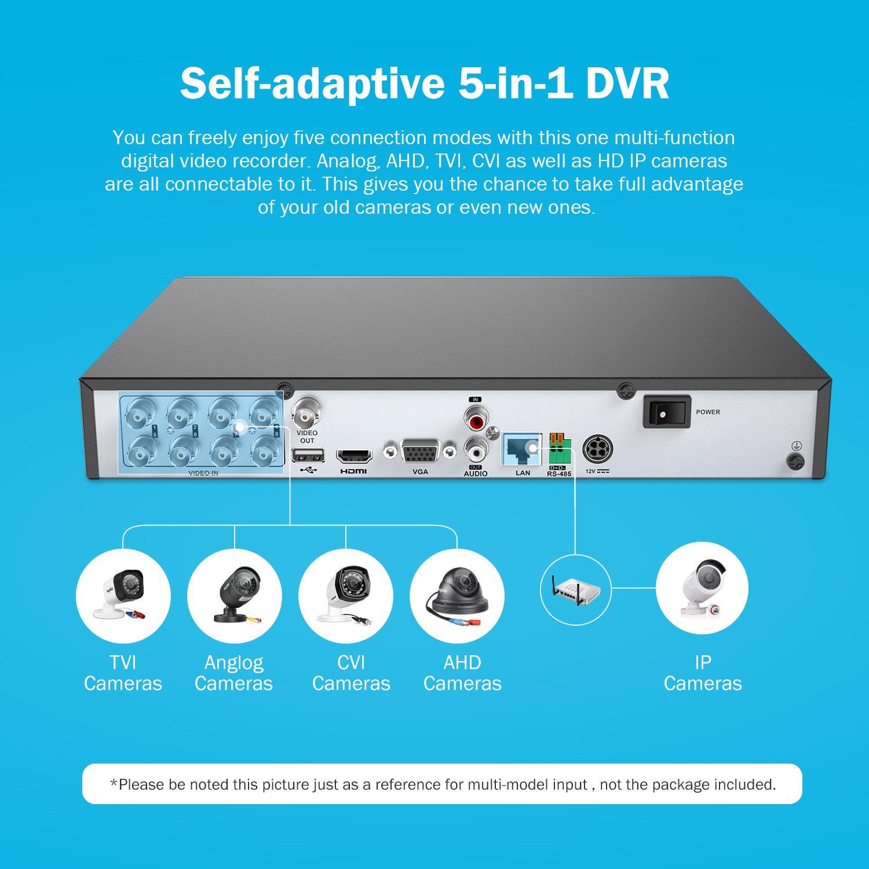 ANNKE 3MP/1080P 8CH DVR sistema de vigilancia grabador de Video Digital(Onvif H.264 P2P Seguridad CCTV Detección de Movimiento Soporta Plug y Play, ...