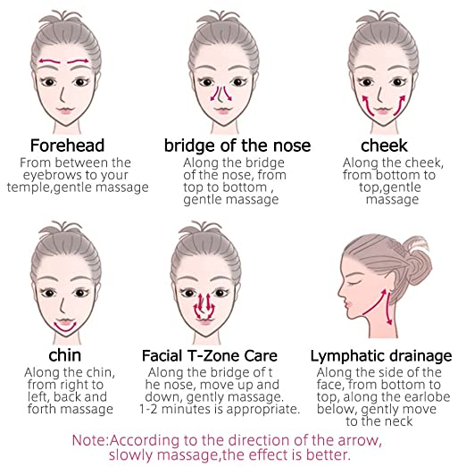 Instructions for facial massage