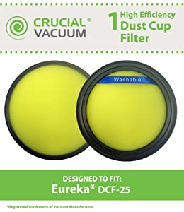 Think Crucial Replacement for Eureka DCF25 Filter Fits SuctionSeal, Endeavor, Nimble, Compatible With Part # 67600 & 82982-2