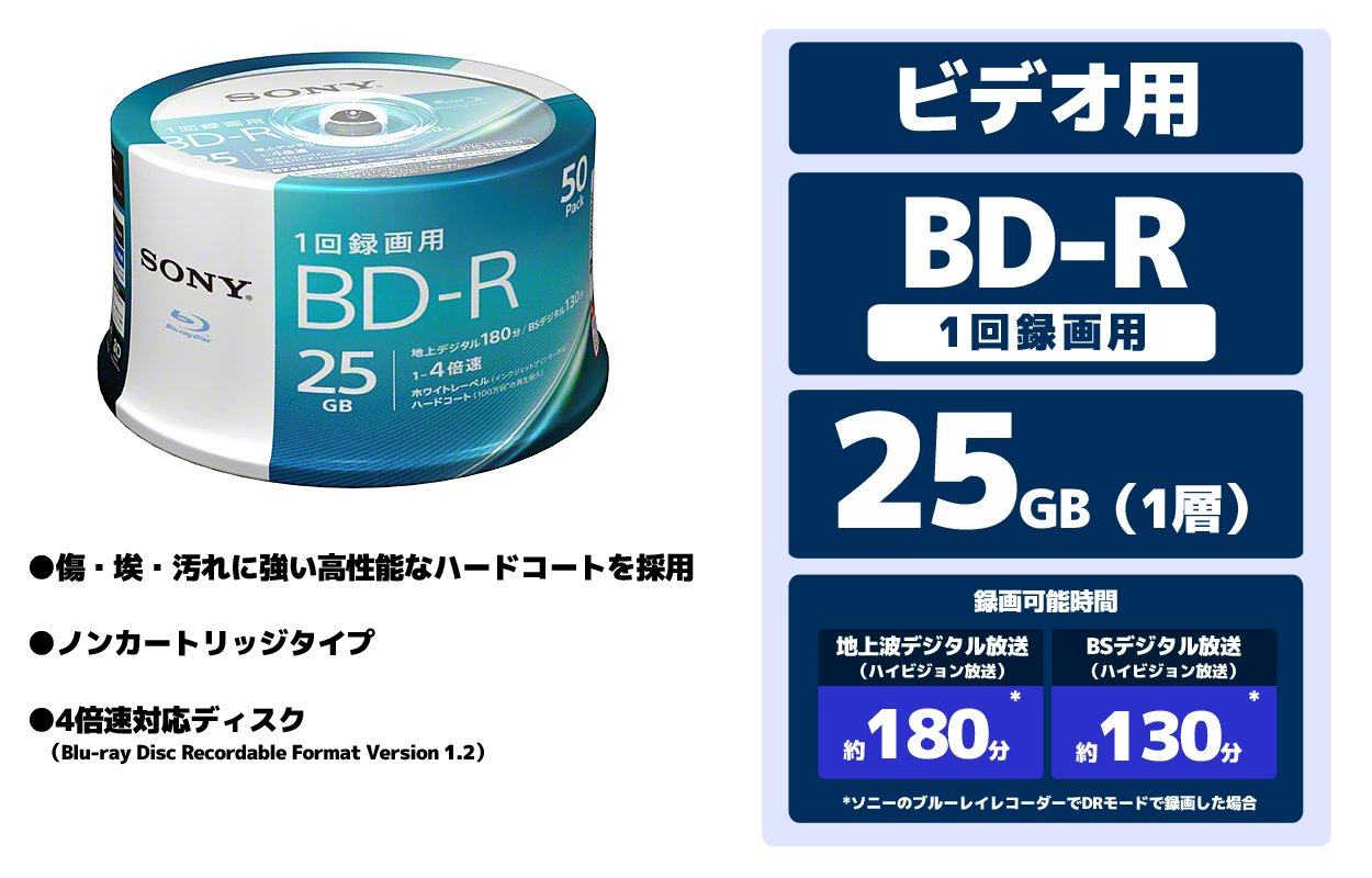 SONY video for Blu-ray disc 50BNR1VJPP4 (BD-R 1 layer: 4-speed 50 sheets pack)(Japan Import-No Warranty) by 50BNR1VJPP4