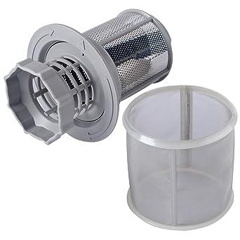 Poweka 427903 - Microfiltro de malla para lavavajillas Bosch Neff ...