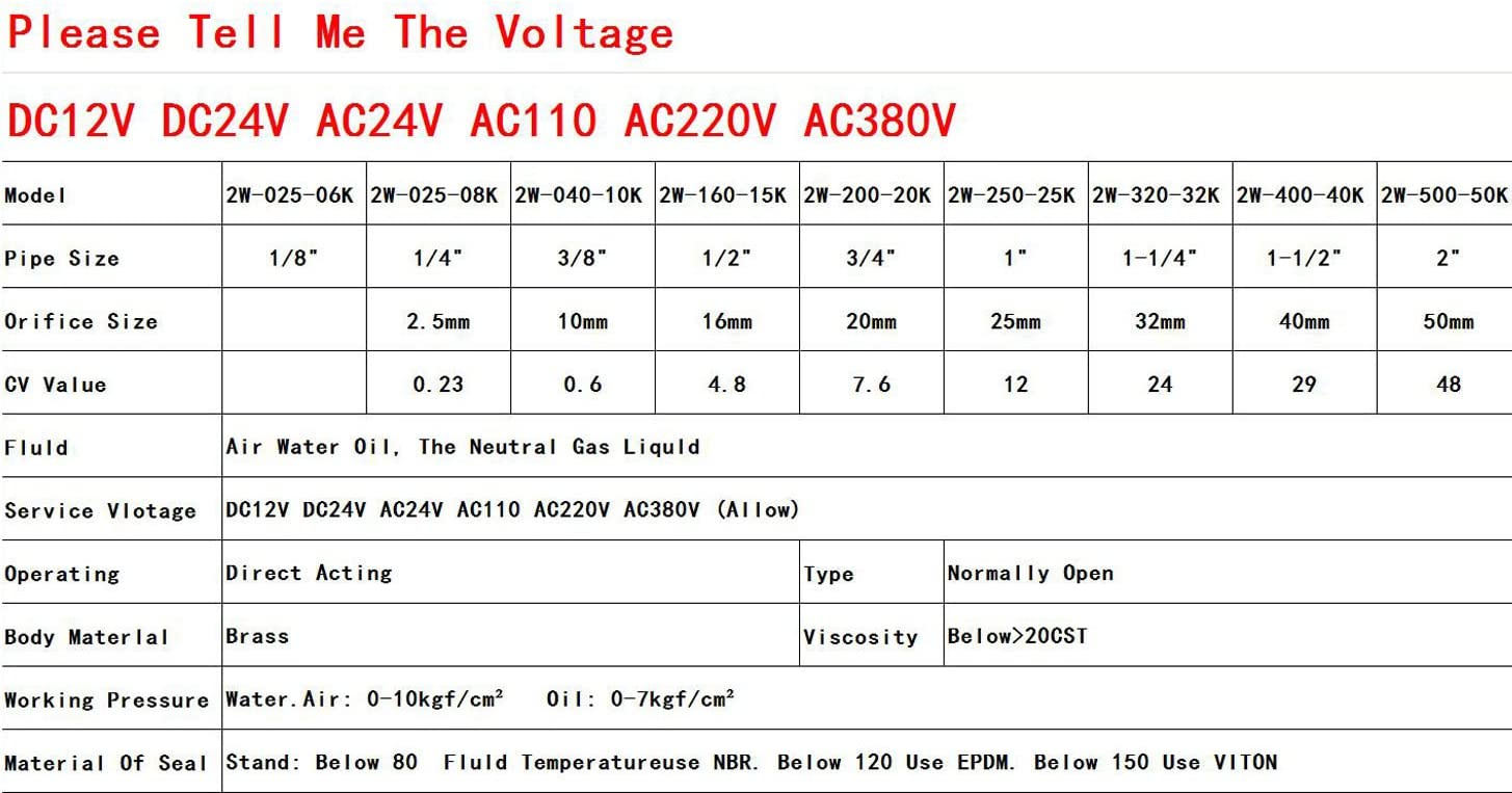 Normalerweise Offen Woljay Magnetventil 1 Zoll AC 220V Wasser Luft Gas Ersatz Messing Ventil