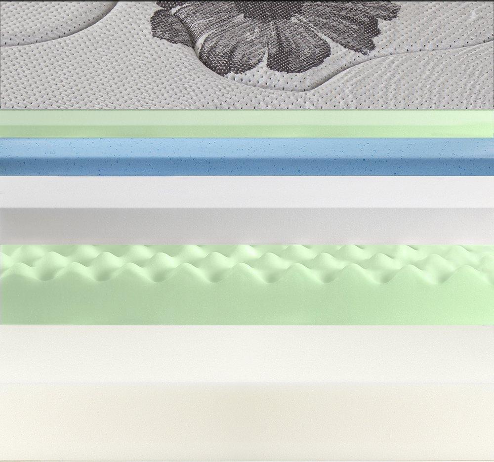 Olee Sleep 12 Inch I Gel Top Tencel Memory Foam Mattress 12FM01K by Olee Sleep (Image #6)