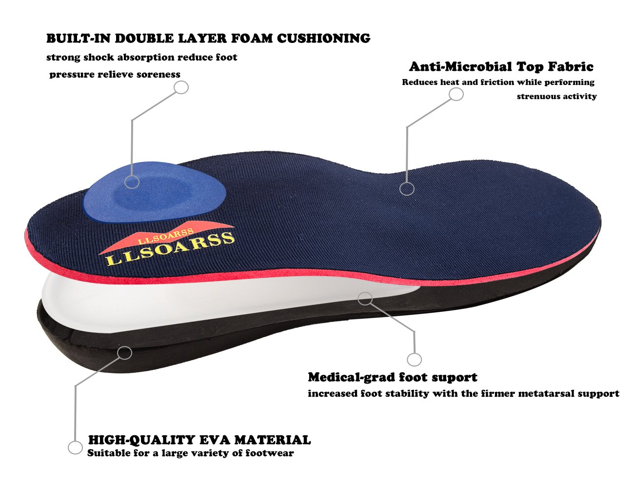 Orthotic insoles for Flat Feet by LLSOARSS, Shoe Inserts Arch Support Insoles for Plantar Fasciitis, Relieve Pain For Men and Women (Men 6-6 1/2 | Women 8-8 1/2)
