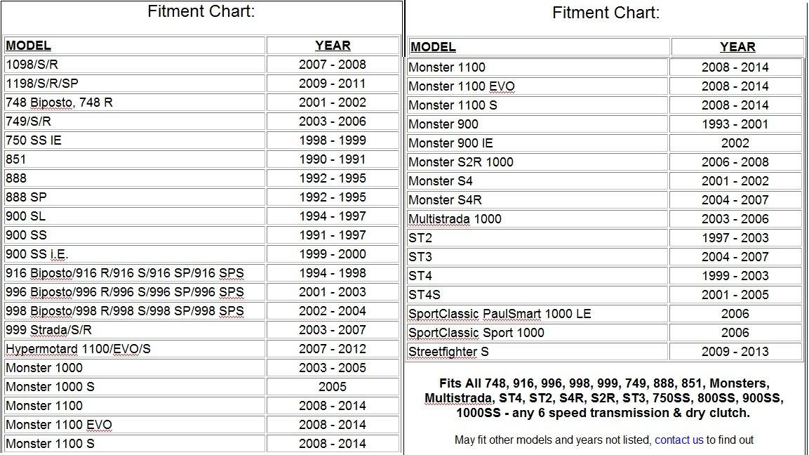 Ducati de fibra de carbono tapa del embrague en seco con ventilación (tipo 2) 750SS ie/851/888 SP/900 SL/900 SS/900 SS IE/916 Biposto/916r/916S: Amazon.es: ...