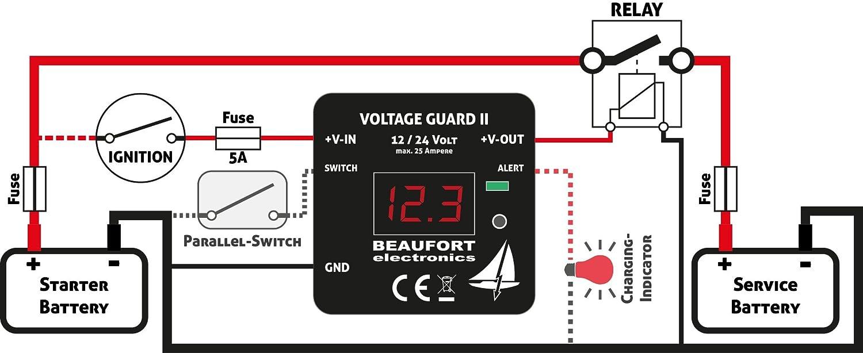 V-Guard II - Programmierbarer Batteriewächter 12V & 24V mit Display ...