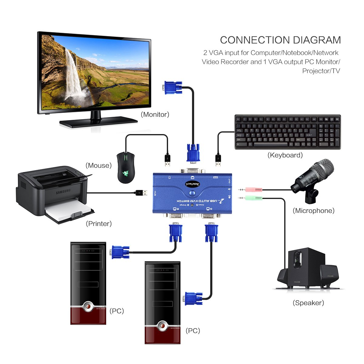 Computer Diagram Connection For Two 2 Port Vga Auto Kvm Switch With Usb 20 Hubresolution Up To 2048x1536 Pc Monitor Keyboard Mouse Control Computers Accessories