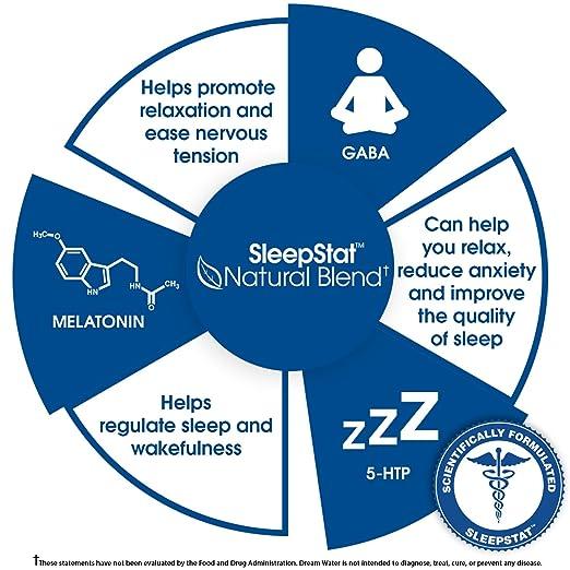 cb39f07ad9f1 Amazon.com  Dream Water Natural Sleep Aid