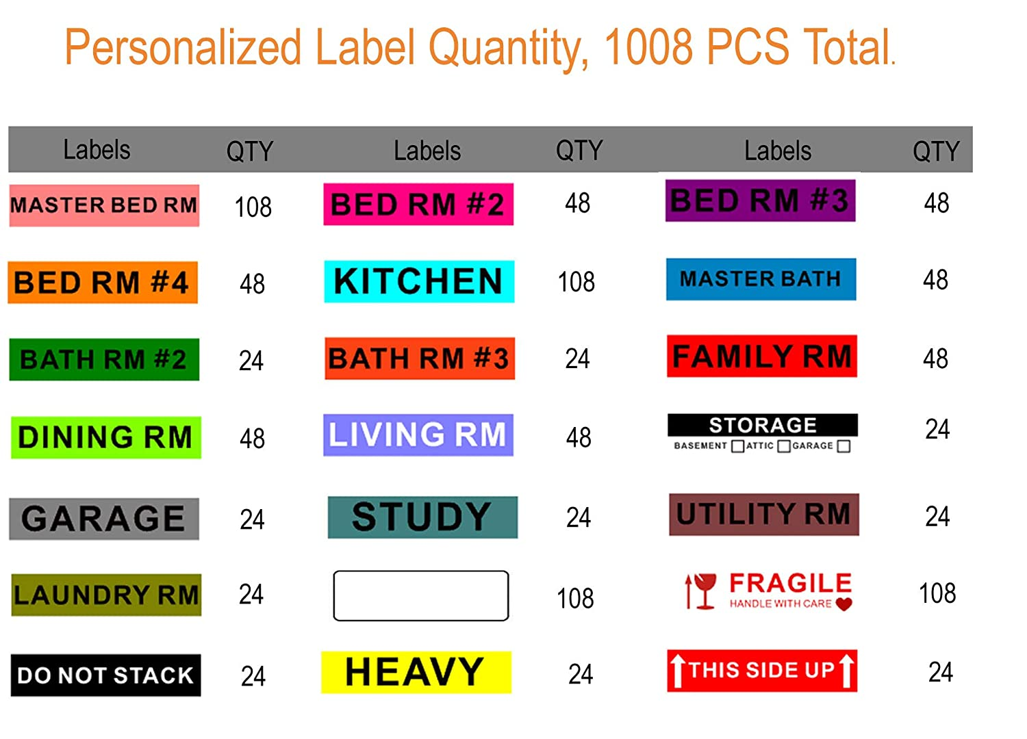 21 Different Large Move Labels Tape for Home Moving Box Packing Supplies Heavy 12 Labels // Sheet by NOYOC Fragile 84 Sheets Total 4 Bedroom 1008 PCS Moving Labels Colored Stickers Custom Blank White