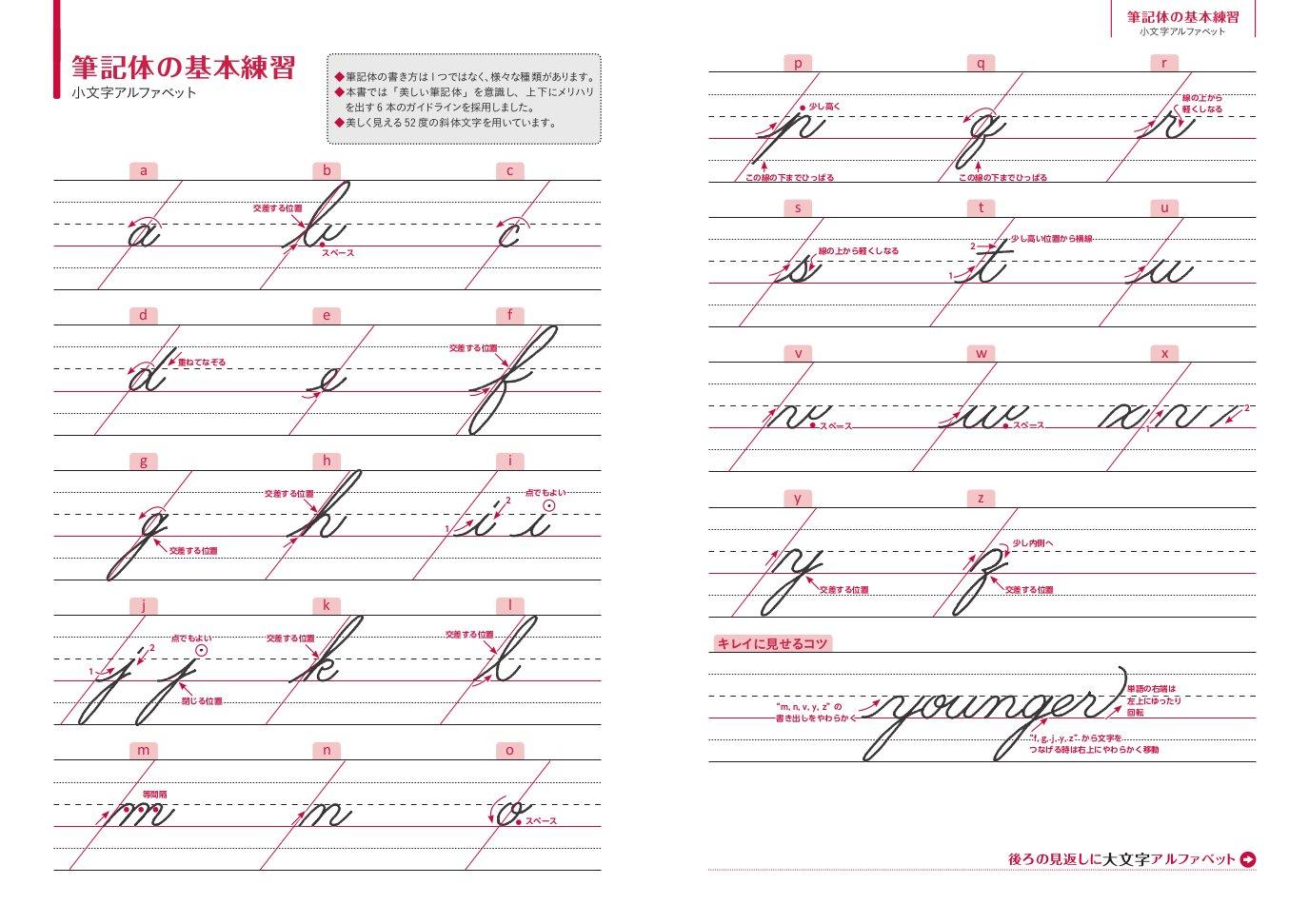 英語の名文をなぞる〈筆記体〉練習帳