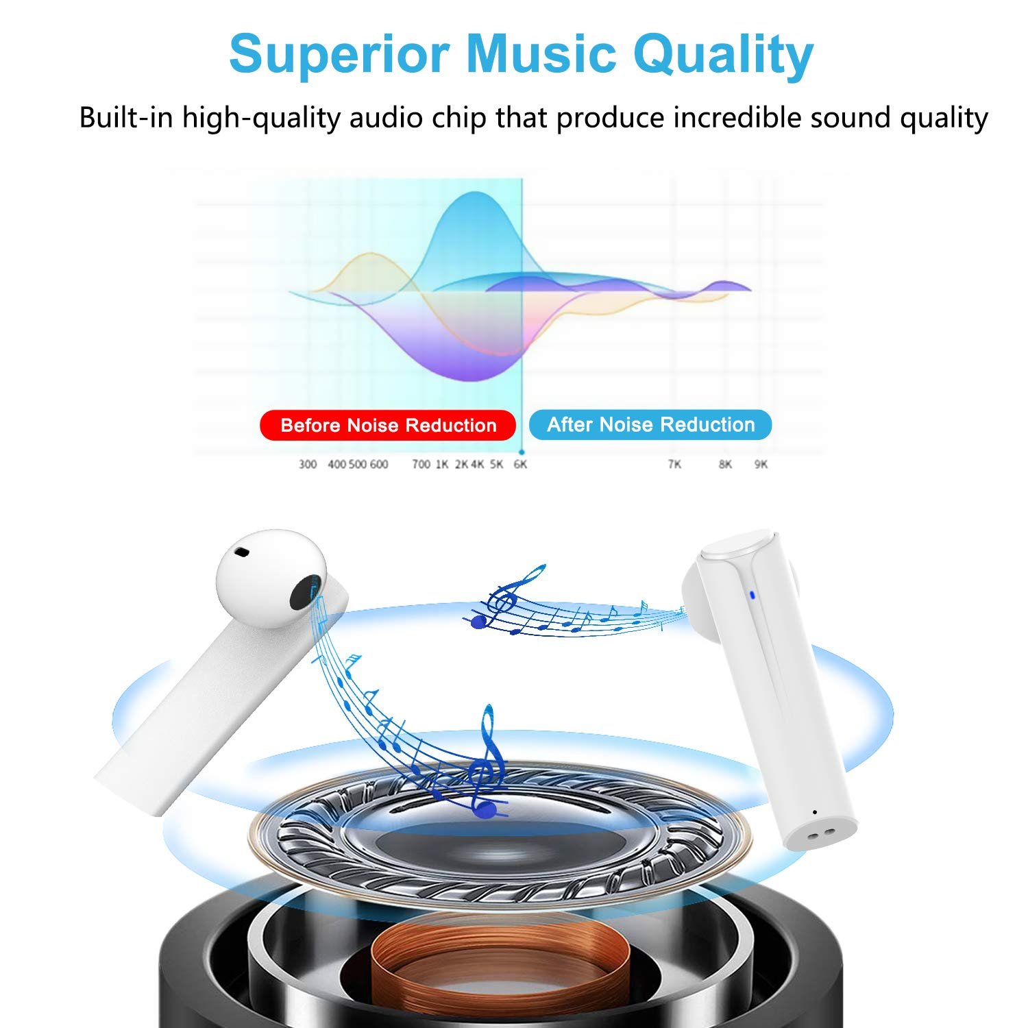 Wireless Earbuds Bluetooth 5.0 Headphones, Cshidworld True Wireless Stereo Earphones with 35Hrs Playback, Hi-fi Sound Bluetooth Headset with Charging Case, One-Step Pairing (White) by Cshidworld (Image #3)