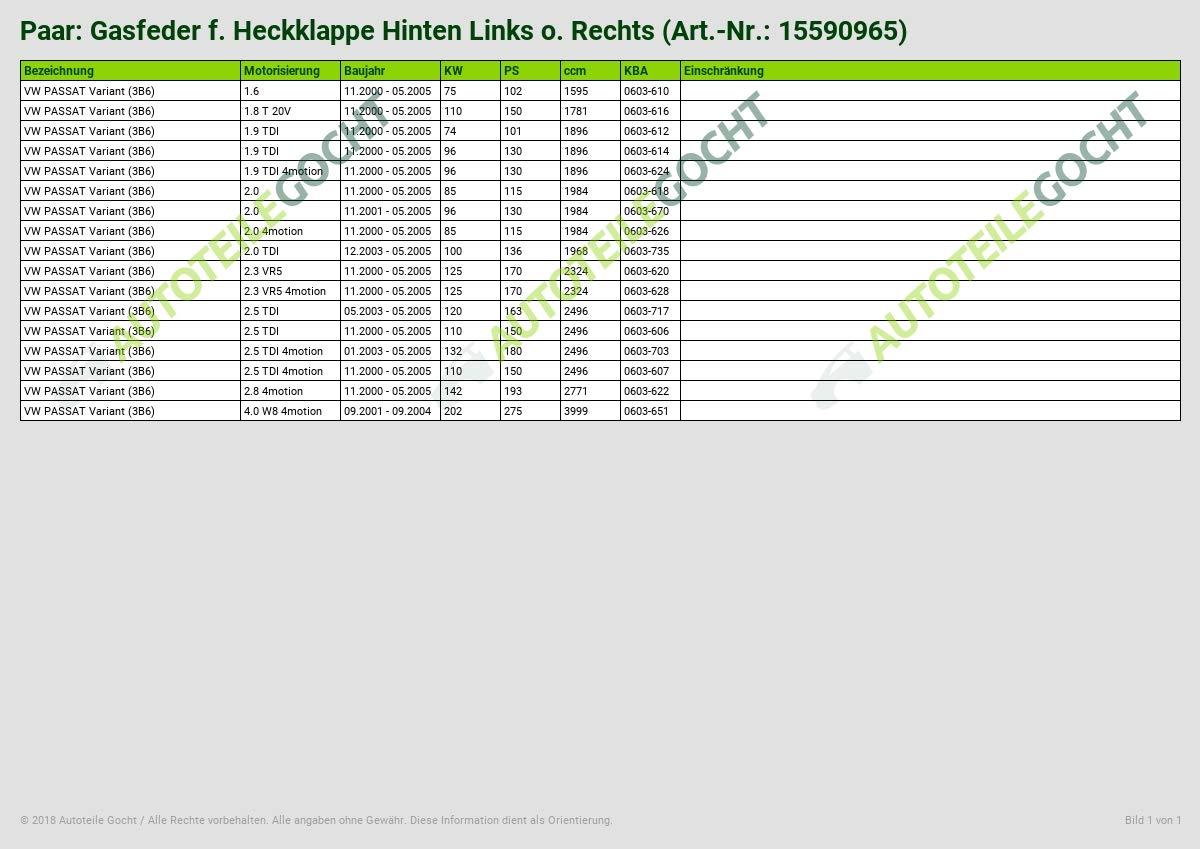 HECKKLAPPENDÄMPFER SET FÜR 1J6827550 1J6827550C 1J6827550E