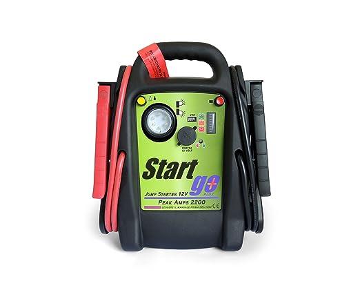 127 opinioni per Intec SG2200 Start Go Plus Avviatore d'Emergenza, 12V 2200 PA