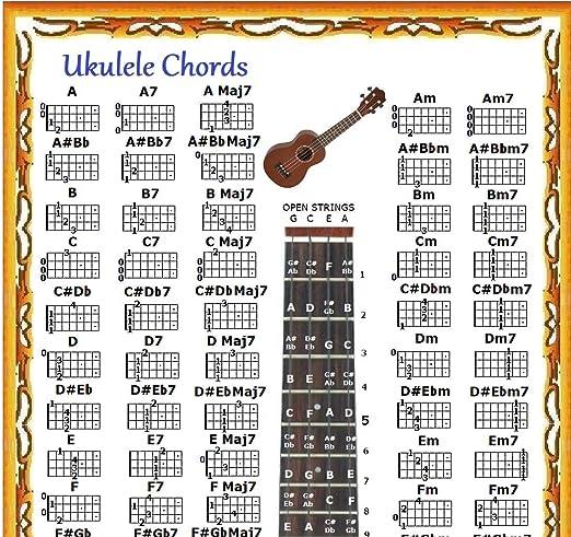 Tabla de Acordes de ukelele Póster: Amazon.es: Instrumentos musicales