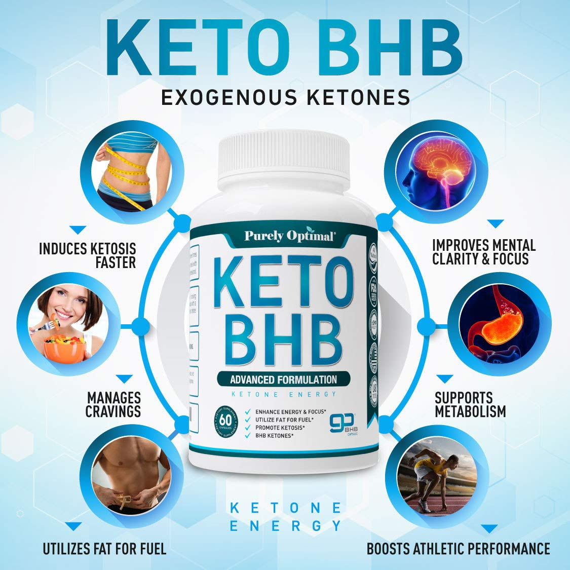 Premium Keto Diet Pills - Utilize Fat for Energy with Ketosis - Boost Energy & Focus, Manage Cravings, Support Metabolism - Keto BHB Supplement for Women and Men - 30 Day Supply by PURELY OPTIMAL (Image #3)