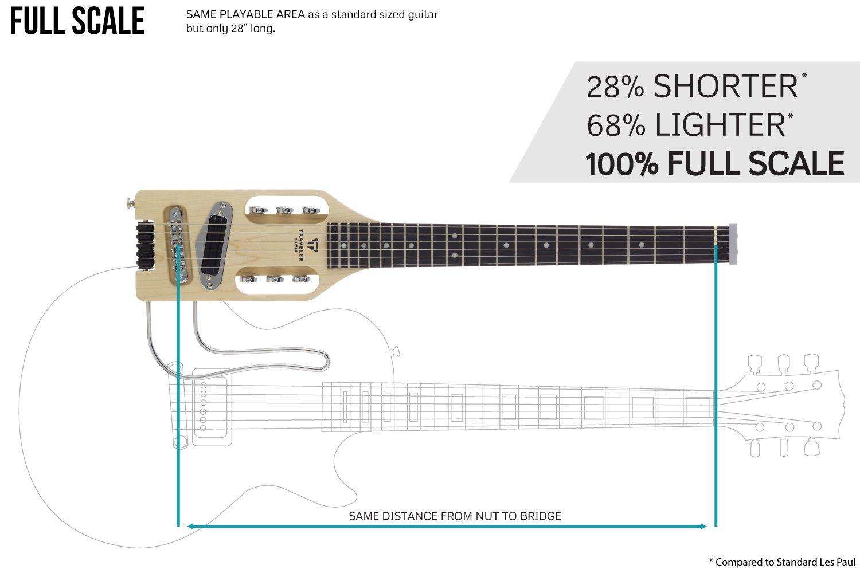 GUITARRA VIAJERO ULTRA LIGERO ELÉCTRICO GIGBAG Guitarras eléctricas para niños - guitarras de viaje: Amazon.es: Instrumentos musicales
