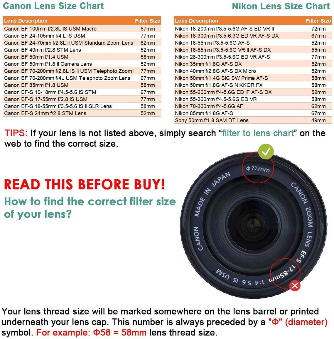 77mm Basics UV Protection Camera Lens Filter