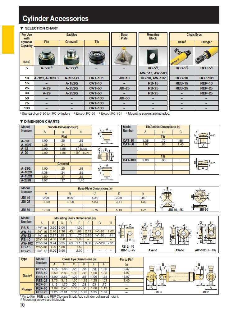 Enerpac RC-104 Single-Acting Alloy Steel Hydraulic Cylinder with 10 Ton Capacity, Single Port, 4.13'' Stroke by Enerpac (Image #6)