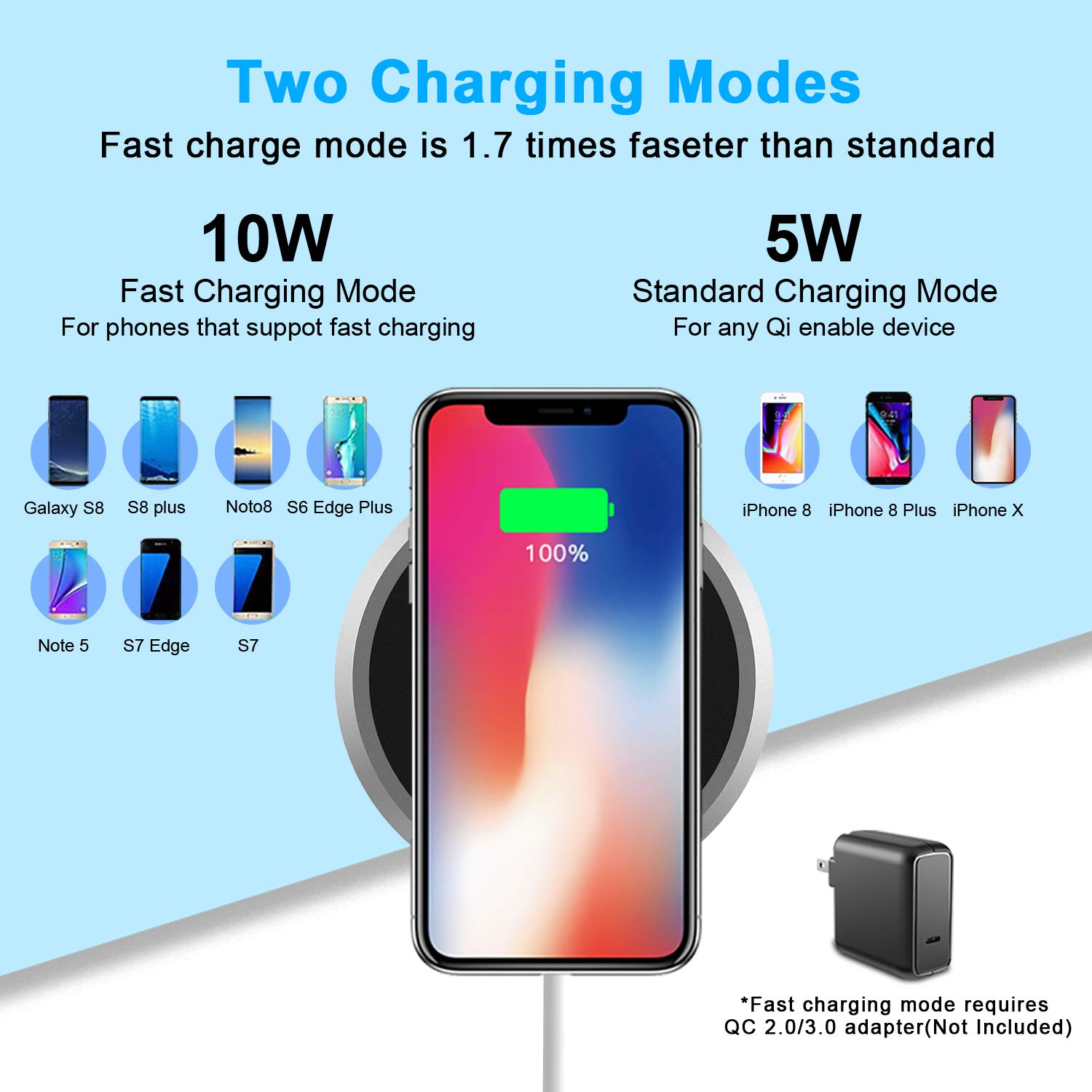 GEARGO Qi Fast Charging Pad Station Compatible Phone X//8//8 Plus Wireless Charger Ultra Slim Wireless Charging Pad for Galaxy S8//S8+//S7//S7 Edge//S6 Edge+ No AC Adapter and Note 5