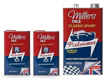 Millers HP Classic 20w50 - Aceite de Motor sintético de Alto Rendimiento (7 L): Amazon.es: Coche y moto