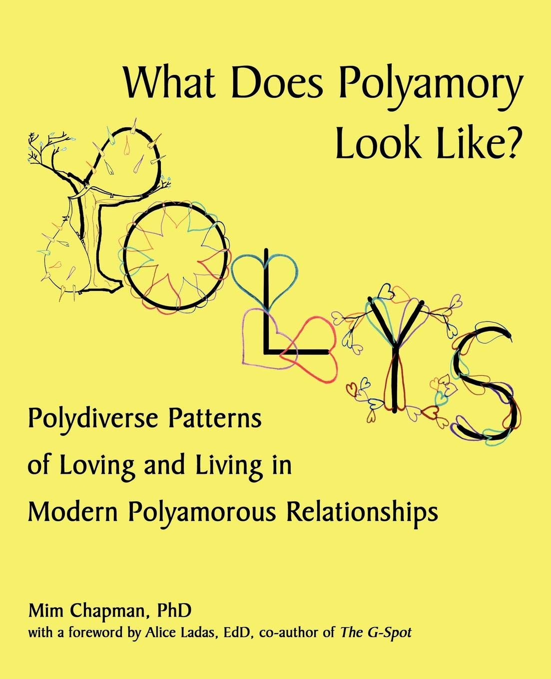 What Does Polyamory Look Like?: Polydiverse Patterns of