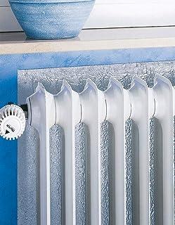 Films réfléchissants pour radiateur