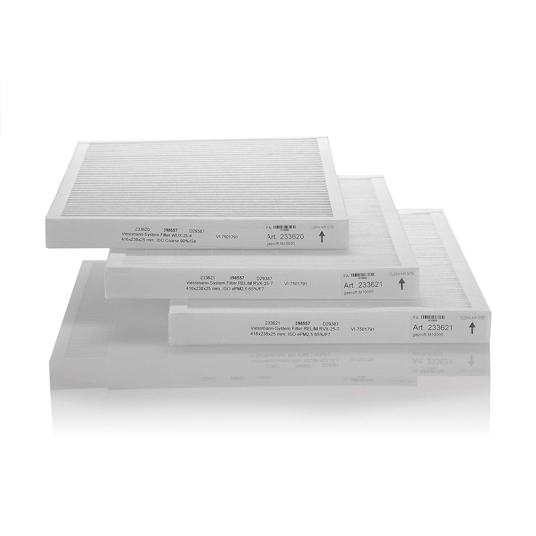 Viessmann Feinfiltersatz F7 G4 Ersatzfilter Filtereinsatz Luftfilter f/ür Vitovent 300 7501791