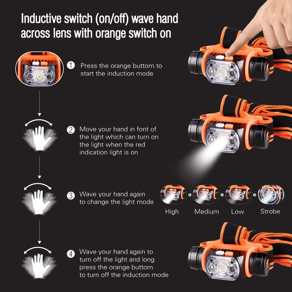 Inductive Switch Wave Hand Headlight Running Hiking,Reading and Automotive 4 Lighting Modes MCCC LED 1x18650 Rechargeable Headlamp with Motion Sensor for Camping USB Cable Battery Included