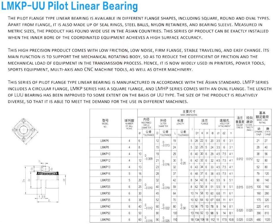Linear Bearings BAIJIAXIUSHANG LMKP16UU Ploit Flange Type Linear Bearings 16x28x37mm LMKP16UU LMKP 16MM Linear Bearing LMKP16 UU 4Pcs