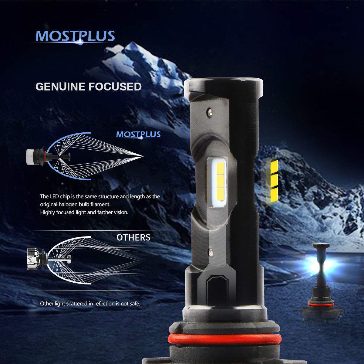 MOSTPLUS 7800LM 60W//Pair-All-in-One 6000K Led H11 bulb-TX1860 Chip High Focus Mini Conversion Kit Three Years Warranty