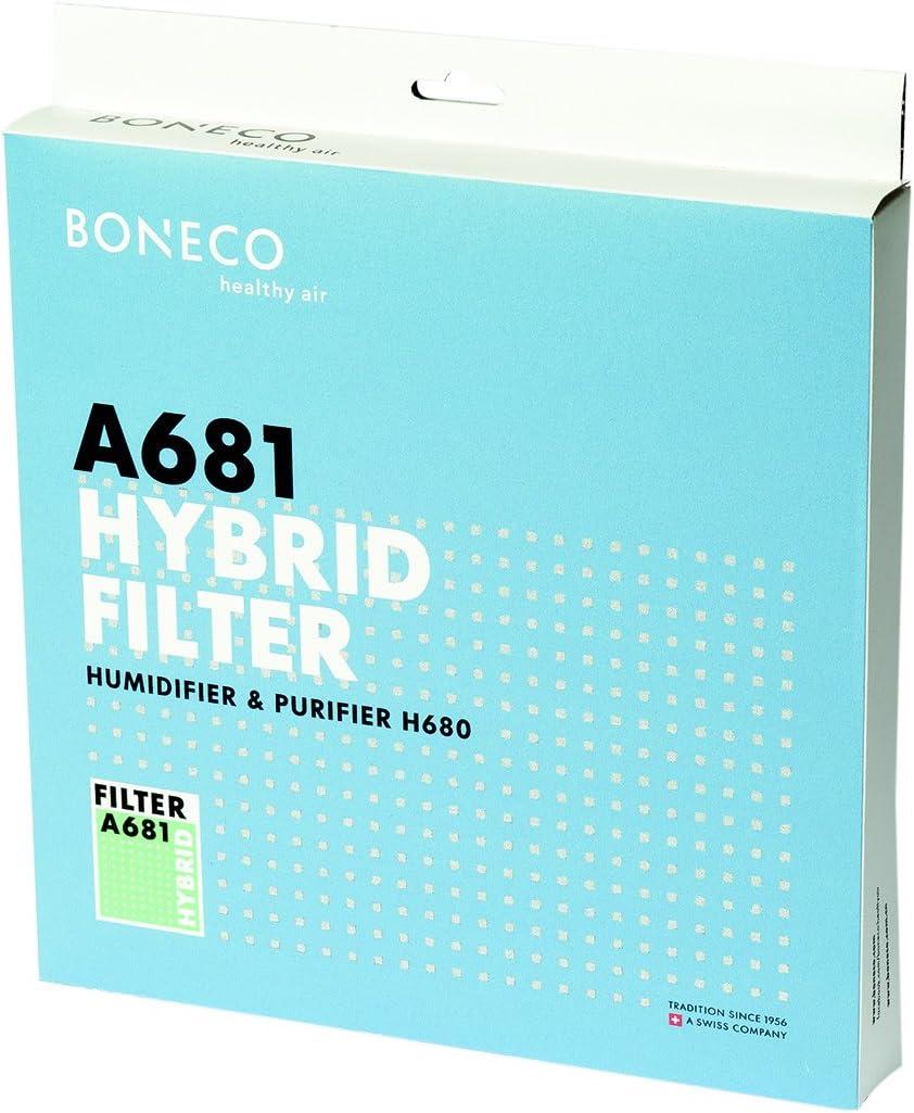Boneco A681 - Filtro híbrido,: Amazon.es: Bricolaje y herramientas