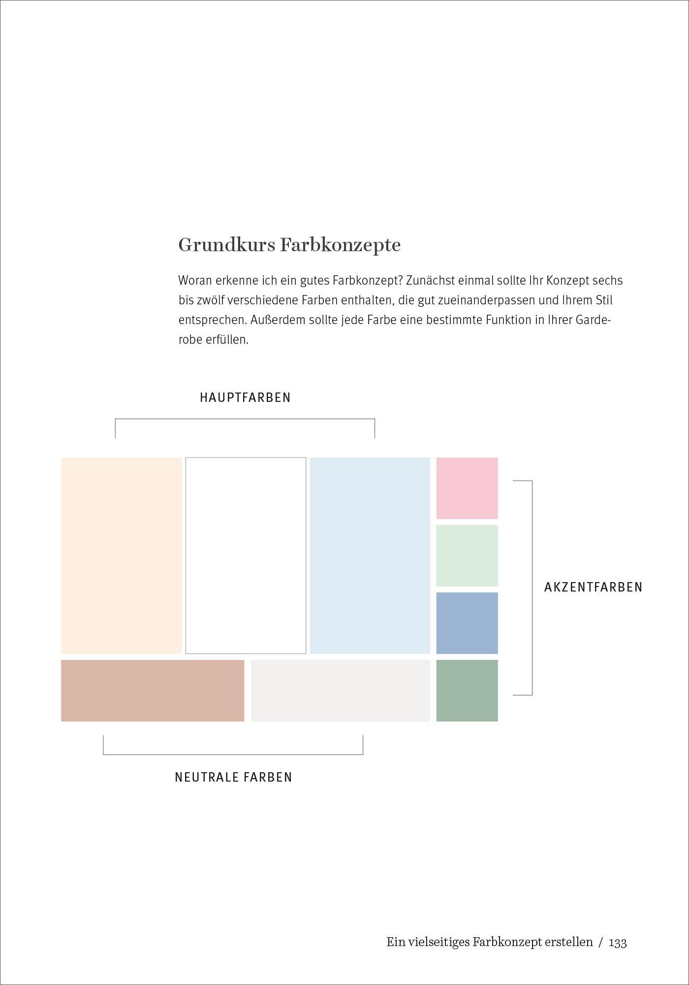 Das Kleiderschrank Projekt Systematisch Zum Eigenen Stil Und Zu