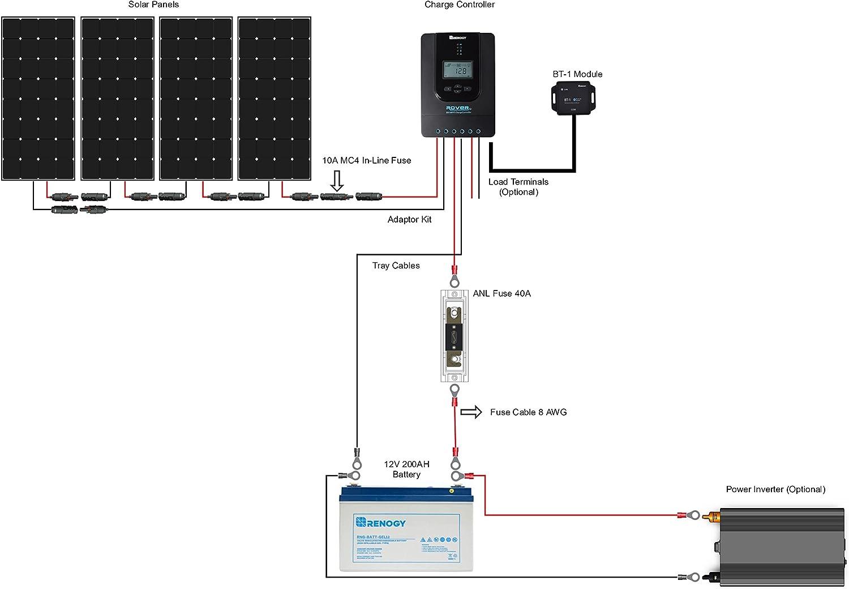 Renogy 100 Watt 12 Volt Off Grid Premium Eclipse Solar Panel and ...