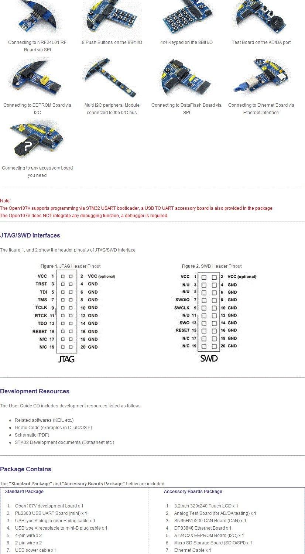 Amazon com: Waveshare STM32 Board STM32F107VCT6 STM32F107 ARM STM32