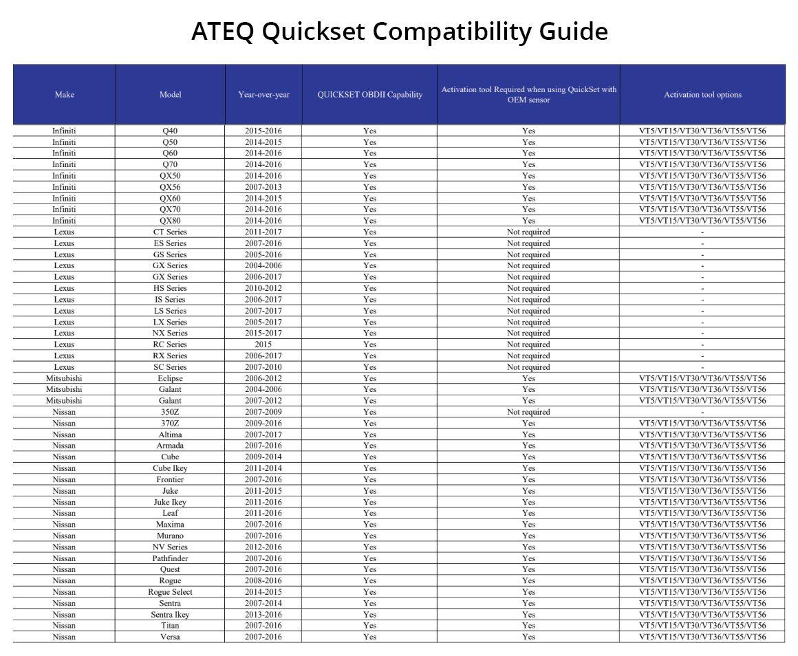 Ateq Quickset Tpms Reset Tool Automotive Power Window Relay Wiring Diagram Besides Nissan Titan
