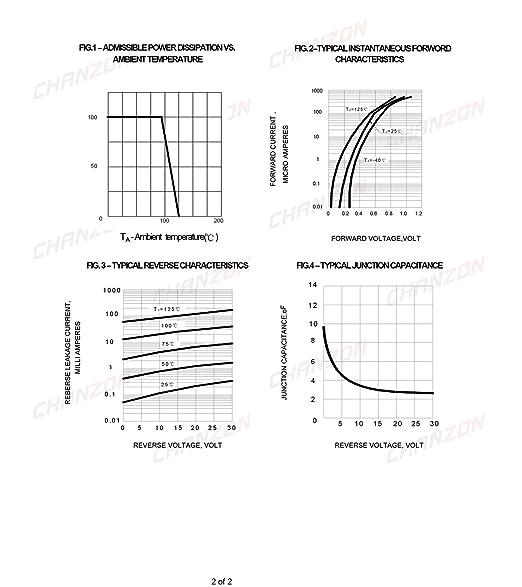 4pcs M10 x 1.25mm Pitch Stainless Steel Fine Thread Hex Nylon Nut Metric ABBOTT