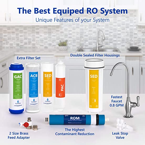Express Water Filter Set