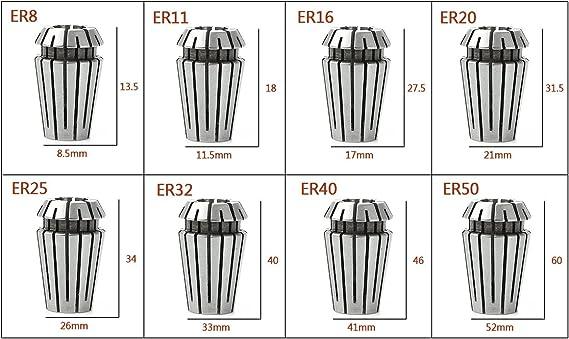ER11 Federzange 1-7mm ER11 Spannzangenfutter f/ür CNC-Graviermaschine /& Fr/äswerkzeughalter 13Pcs ER11 Spannzangen Set