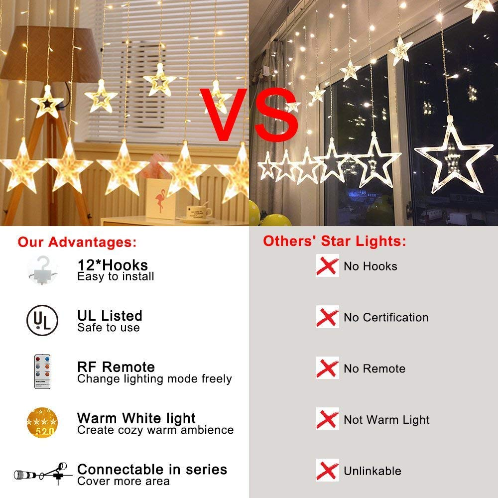 Star Curtain Fairy Lights, Afufu 108LED 8 Modes Window LED String ...