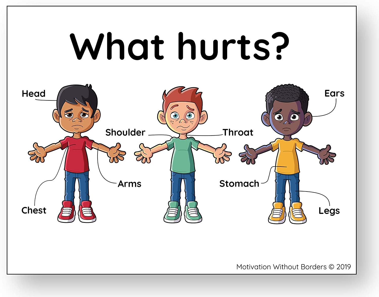 Amazon Com School Nurse Posters What Hurts 17x22 Laminated