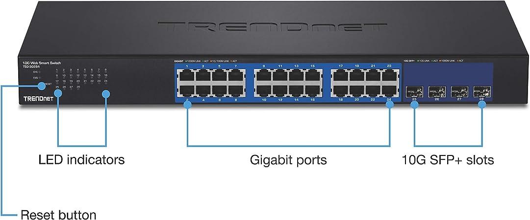 , Montaje en Rack, 1U Switch de Red Bidireccional Completo 10//100//1000 Full Duplex Negro 1U 10//100//1000 Gestionado, Gigabit Ethernet TRENDnet TEG-30284 Switch Gestionado Gigabit Ethernet