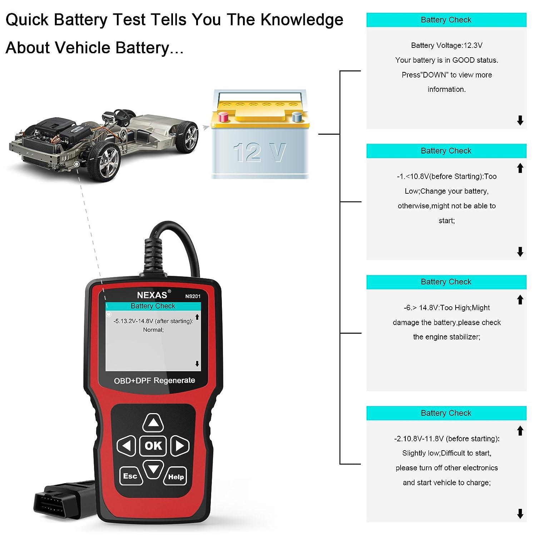 NEXAS NS201 Auto Obd2 Diagnosegerät DPF Regeneration KFZ Motor ...
