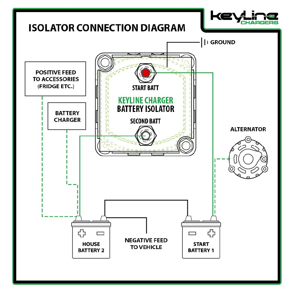 Dual Battery Isolator Wiring Diagram: Amazon.com: 140 Amp Dual Battery Isolator by KeyLine Chargers (Iso ,Design