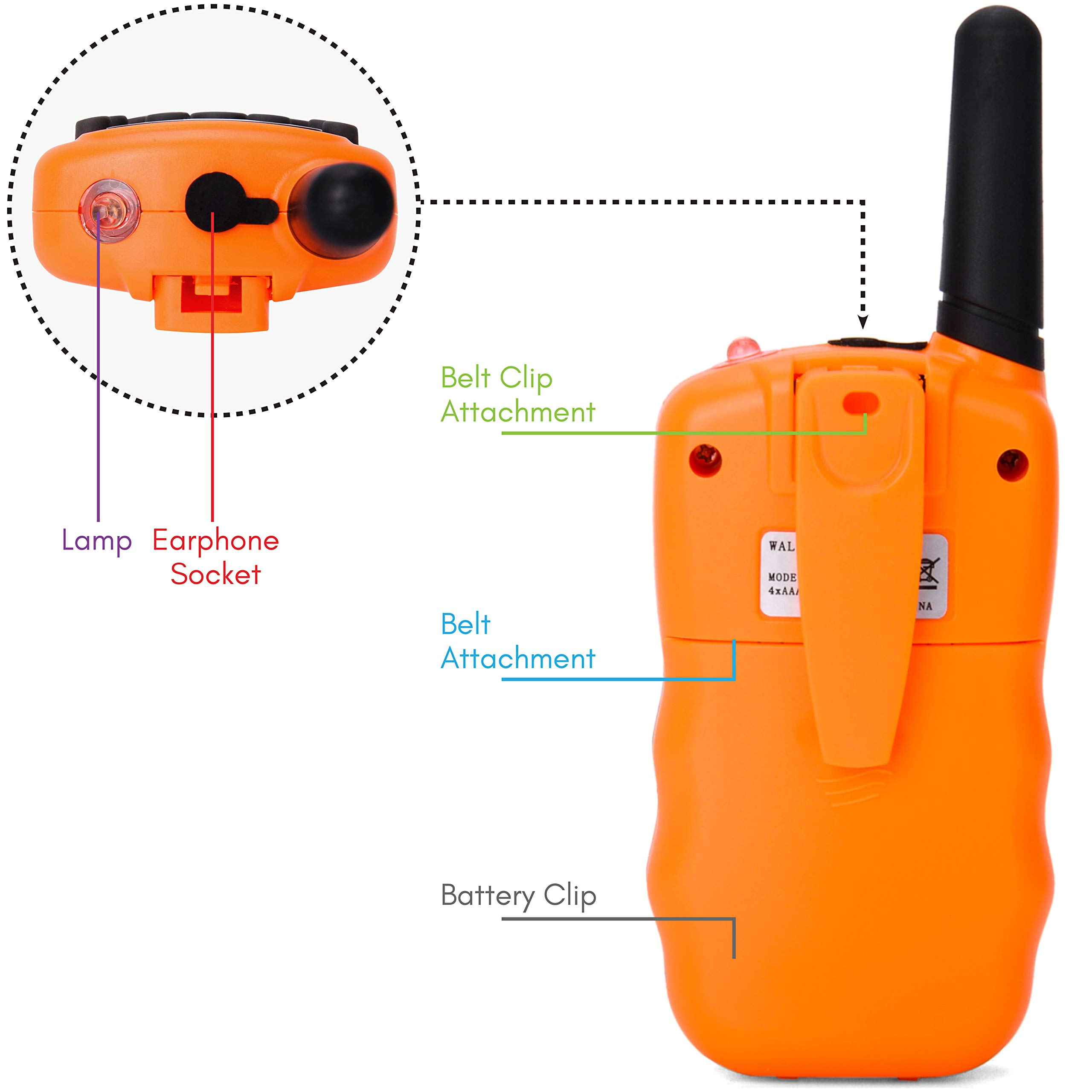 Walkie Talkies for Kids - (Vox Box) Voice Activated Walkie Talkies Toy for Kids, Two Way Radios Pair for Boys & Girls, Limited Edition Color Best Gift Long Range 3+ Miles Children's Walkie Talkie Set by MOBIUS Toys (Image #3)