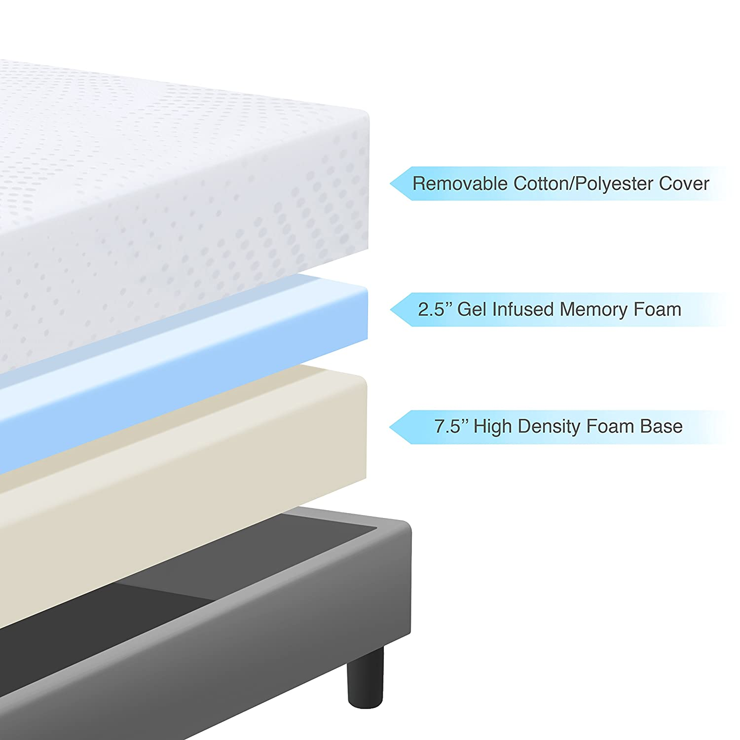 amazon com best choice products 10 dual layered gel memory foam