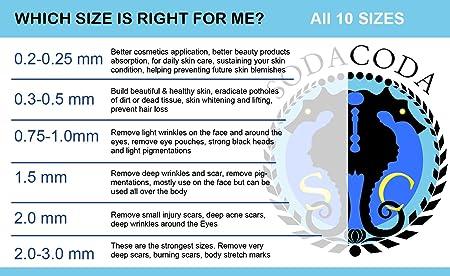 540 TITANIUM Micro Needles Derma Microneedle Roller 1.0 mm for mild acne scars, mild chicken pox scars, mild ice pick scars, anti ageing treatments ...