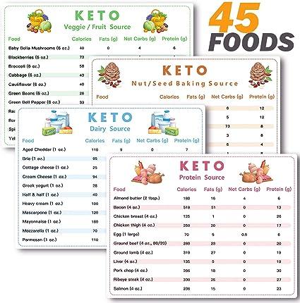 Keto Cheat hoja imanes Ketogenic dieta alimentos aperitivos proteína Carb grasa referencia gráficos guía libro de cocina