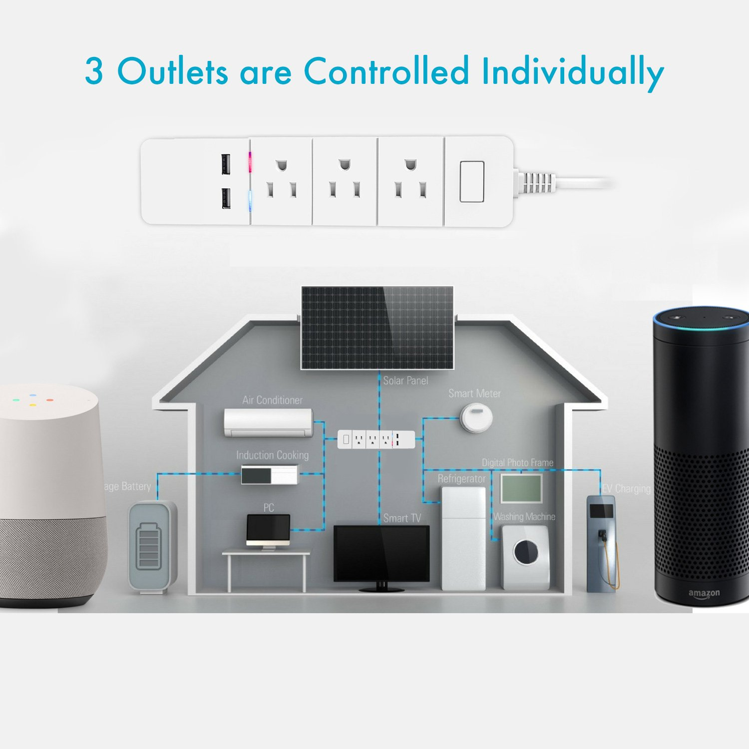 Merisny WiFi Power Strip Smart Surge Protector with Individual Control - Works with Alexa Google Home - Smart Surge Protector with USB - Remote Control by Smart Phone by Merisny (Image #2)