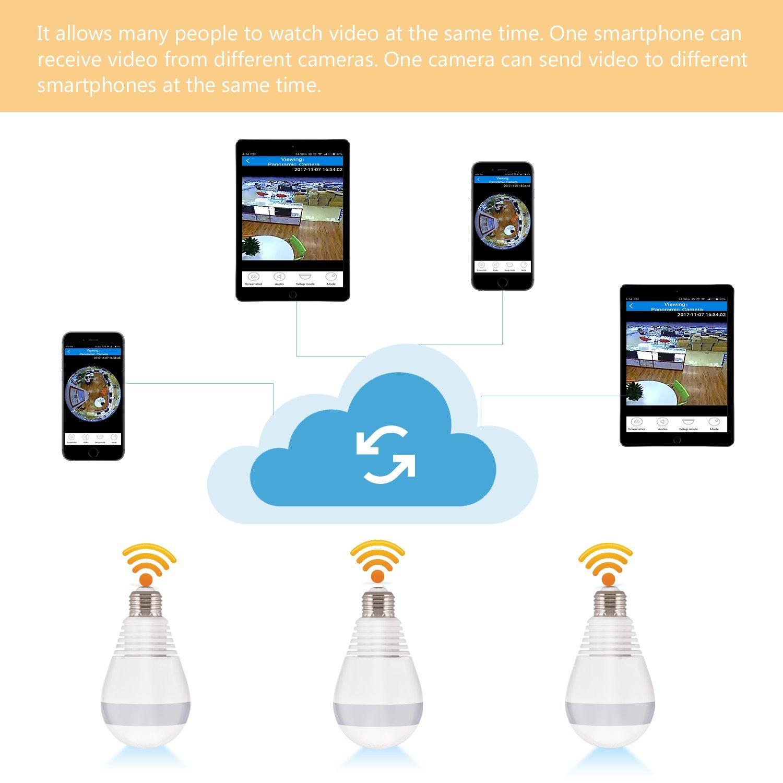 16GB WIFI Bombilla Cámara, AGPTEK Cámara Bombilla de luz doméstica y Seguridad para Android IOS APP, Panorama de 360 grados de visión nocturna de alta ...